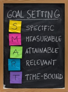 How to Use Smart Goals and Use them Well